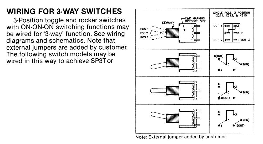 sp3t wiring   11 wiring diagram images