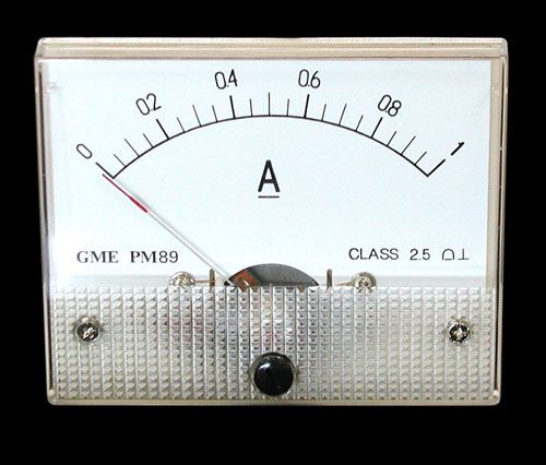 1A DC PANEL METER