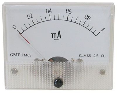 1 MA DC PANEL METER