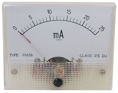 25 MA DC PANEL METER