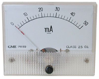 50 MA DC PANEL METER